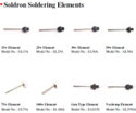 Soldron Soldering Element