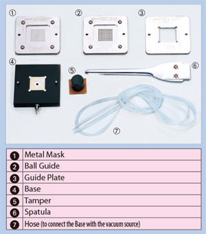 BGA Reballing Kit – Goot XRB